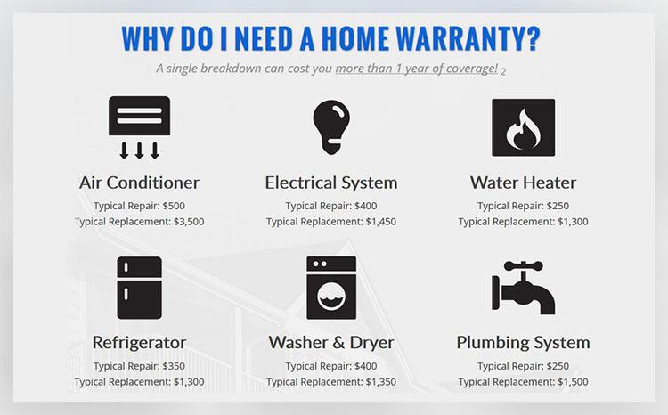 Home Warranty Companies >> Best Home Warranty Companies 2020 Top10 Com