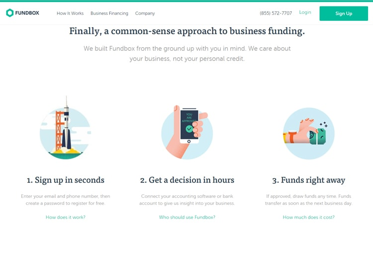 Fundbox Business Loans
