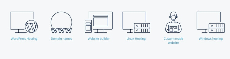 1&1 hosting features