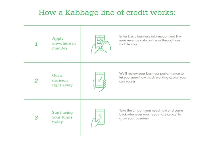 Kabbage Line of Credit