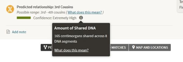 AncestryDNA Review