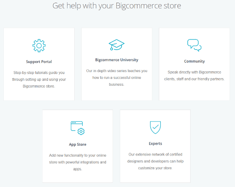 BigCommerce videos
