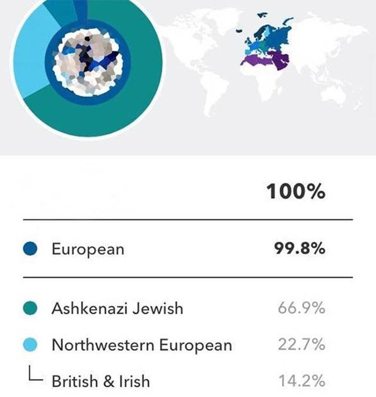 Jenny's results