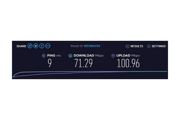 Computer speed without a VPN installed: