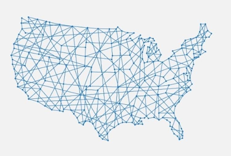 OnSIP US network
