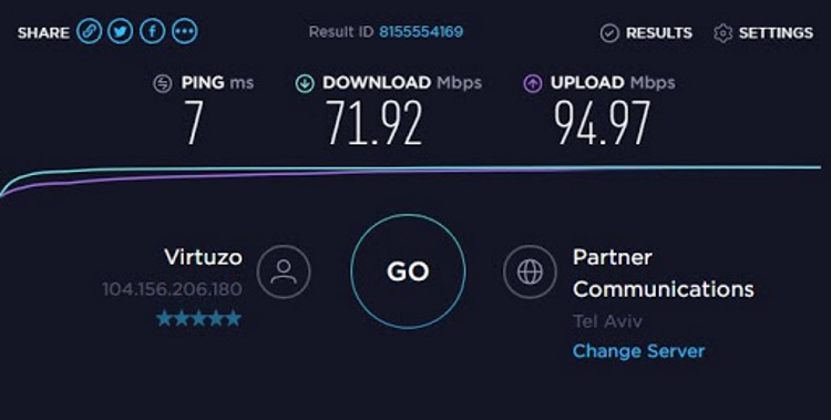 Speed test with no VPN