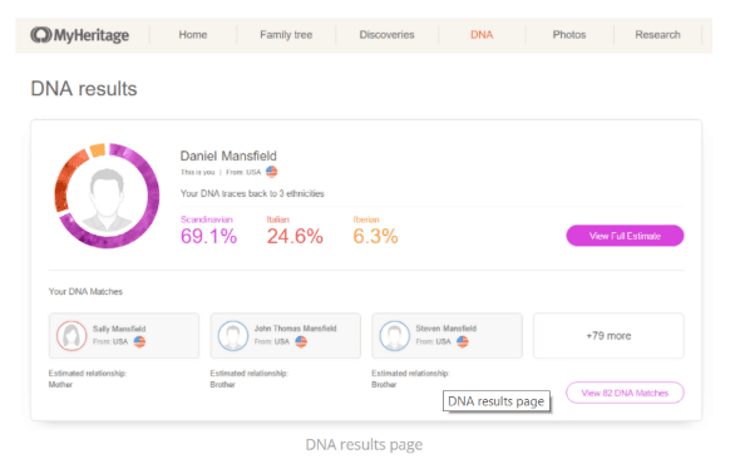 Sample DNA results page from MyHeritageDNA