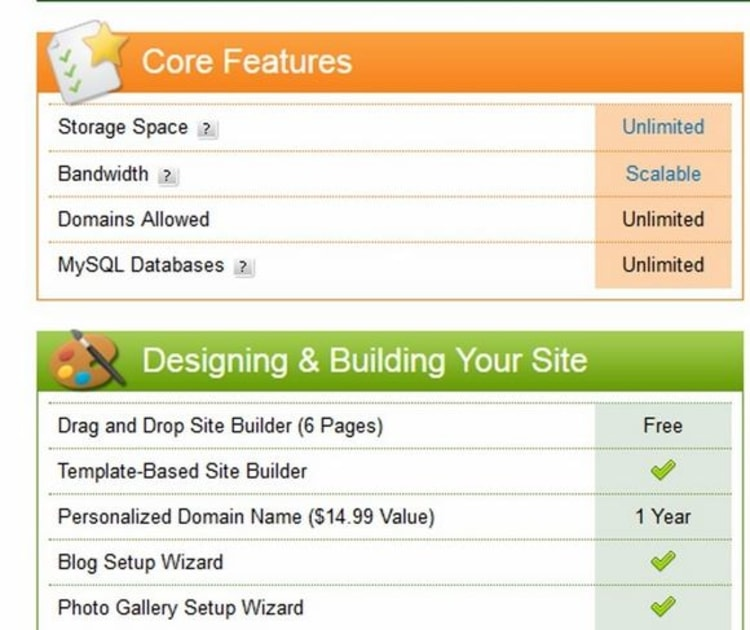 iPage Cpanel