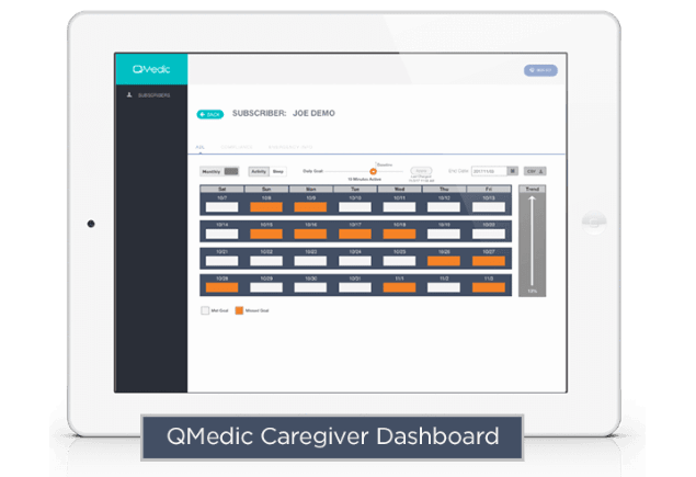 Qmedic caregiver dashboard