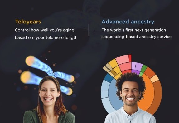 Teloyears plus advanced ancestry test